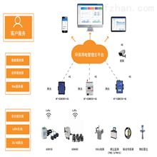 AcrelCloud-3000遂宁企业治污限产云平台 环保用电系统