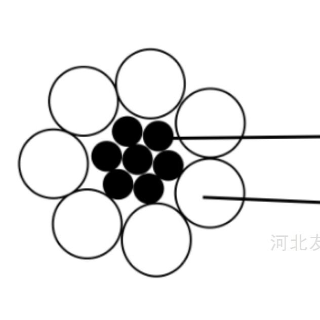 河北耐热铝合金导线厂家400/35钢芯铝绞线