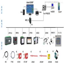 电缆接头搭接处温度监测 无线测温方案
