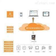 Acre Cloud- 6500银行火灾预警系统
