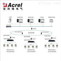 Acrel-2000电力系统监控软件