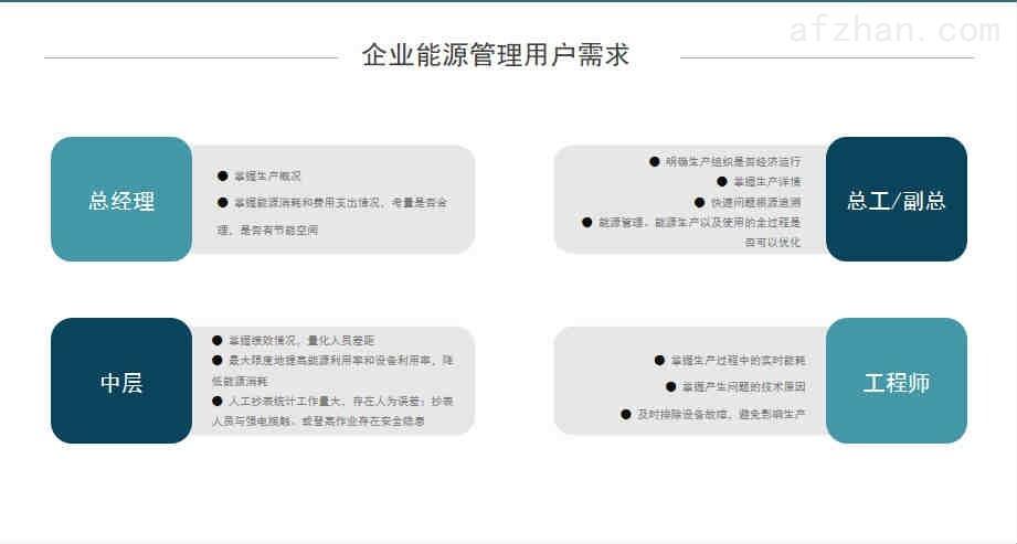 江苏扬州工企业能源管控平台功能强大