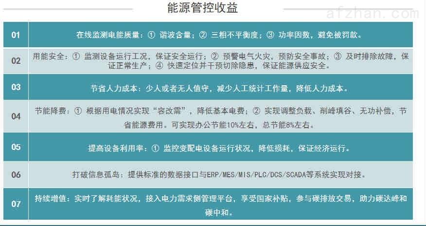 河南南阳集团企业能耗管控平台能源监管系统