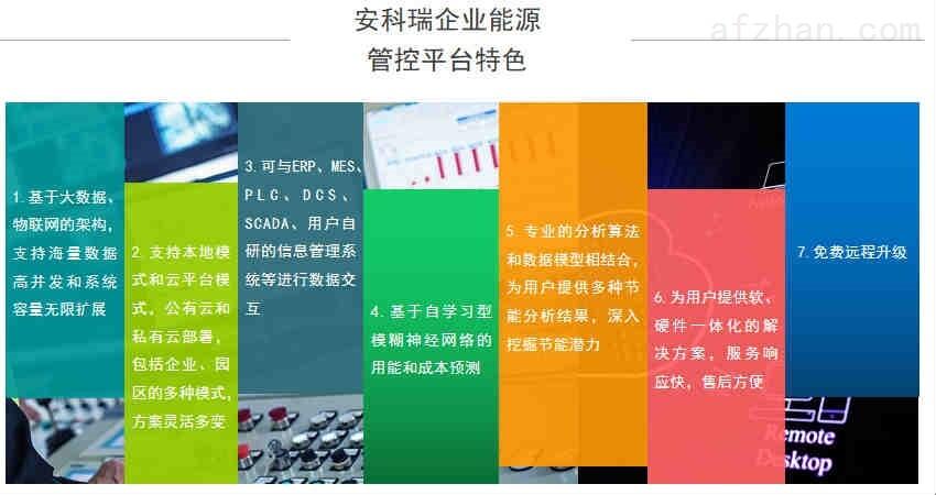 湖南益阳工企业能源管控平台供货厂家