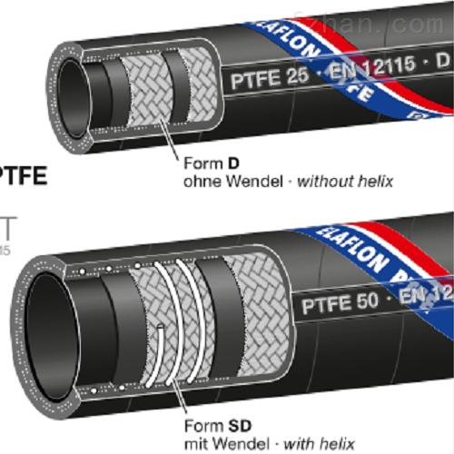 ELAFELX  PTFE通用化工软管
