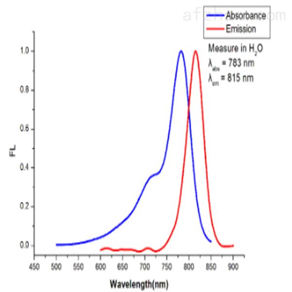 ICG-PEG-NH2吲哚菁青-聚乙二醇-羧基