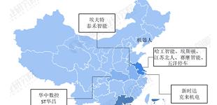 2021年中国工业机器人行业上市公司对比分析