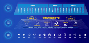 政策市场双利好 文博安防正成为 AIoT的应用蓝海