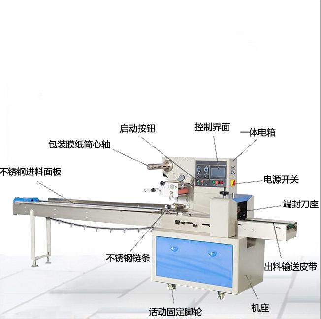 面膜枕式包装机