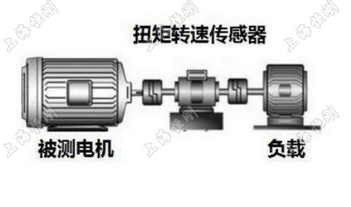 电机扭矩检测工具