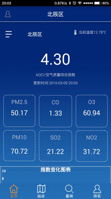 说明: Screenshot_2016-03-09-20-03-46_com