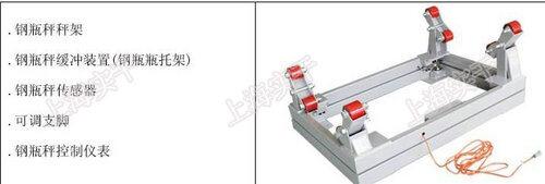 SG-HLB(304不锈钢)钢瓶秤