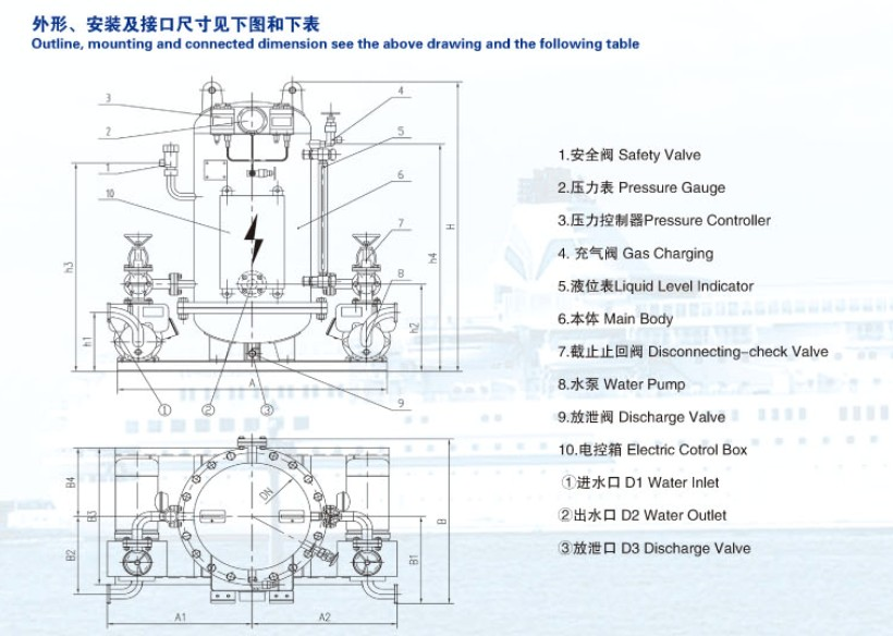 ZYG系列组装式压力水柜
