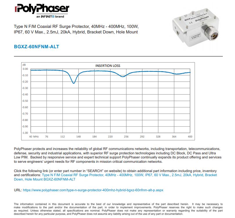 Polyphaser 40MHz-400MHz 带通型防雷器