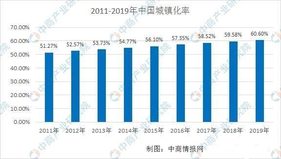 2021年中國智慧城市投資規模和發展趨勢<font class=