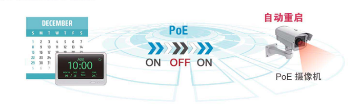 网管型PoE交换机有哪些优势?
