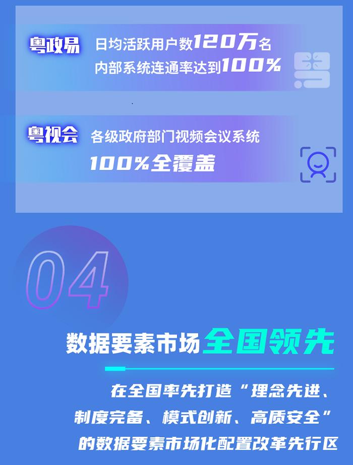 """广东:五年内全面建成""""数字政府2.0"""""""